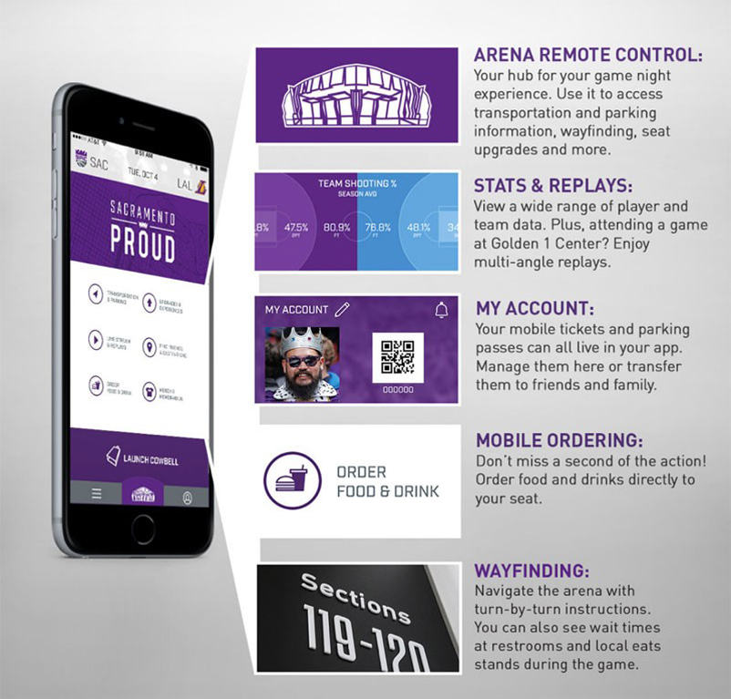mc-saatchi-saatchi-la-designs-breakthrough-app-for-sacramento-kings-golden-1-center