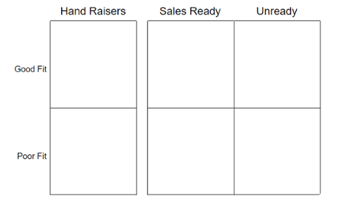foundational-strategy-sales