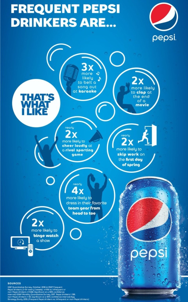 pepsi-thats-what-i-like-goodby-silverstein-partners