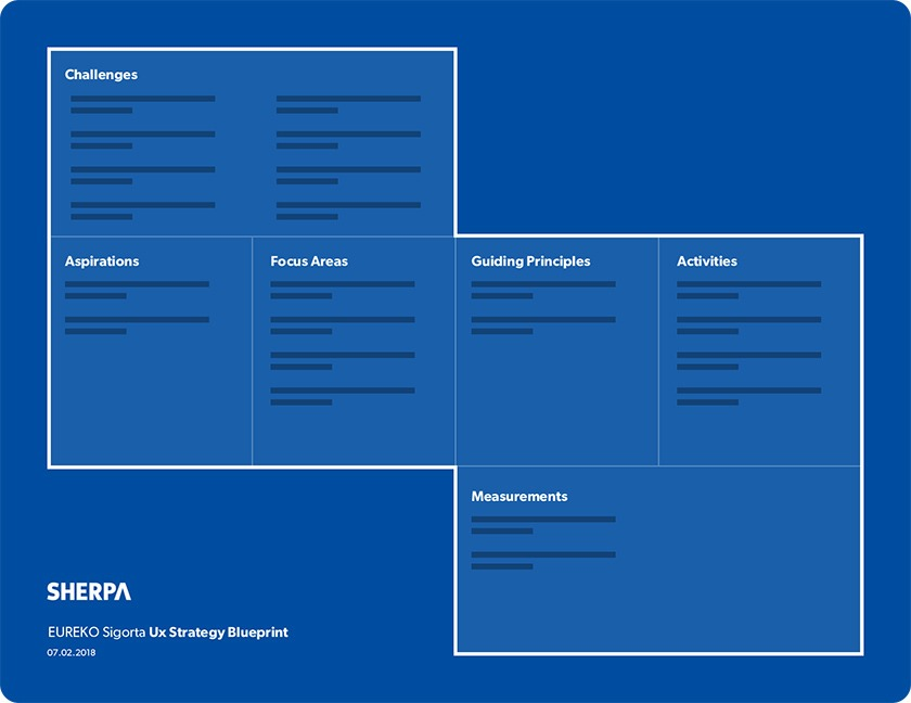 sherpa-built-ux-strategy-for-blueprint