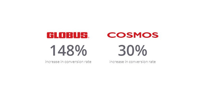 in-marketing-we-trust-increased-the-conversion-rate-of-globus-148-with-sitecore-migration-1