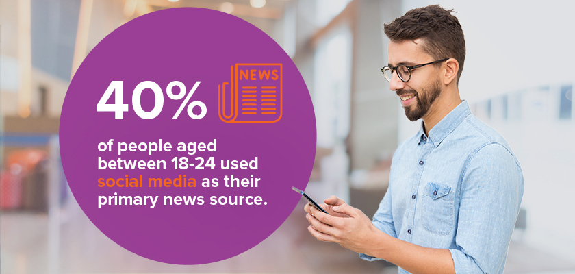 used-social-media-to-get-their-news-fix